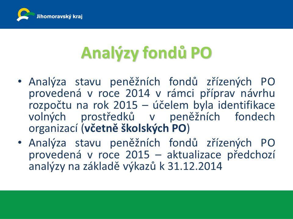 Analýzy fondů PO Analýza stavu peněžních fondů zřízených PO provedená v roce 2014 v rámci příprav návrhu rozpočtu na rok 2015 – účelem byla identifikace volných prostředků v peněžních fondech organizací (včetně školských PO) Analýza stavu peněžních fondů zřízených PO provedená v roce 2015 – aktualizace předchozí analýzy na základě výkazů k 31.12.2014