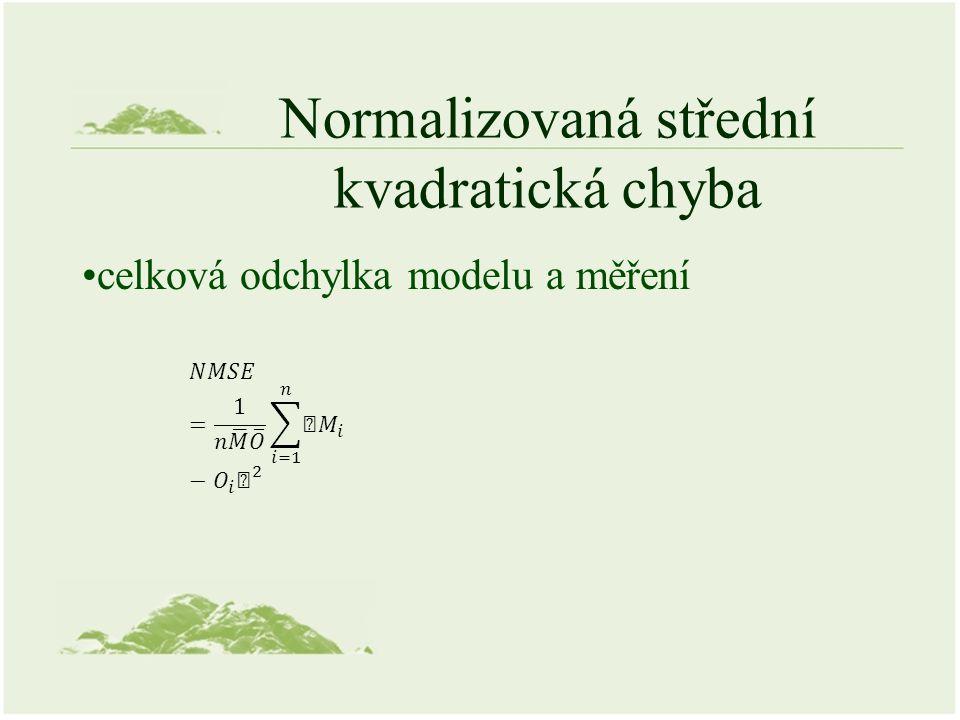 Normalizovaná střední kvadratická chyba celková odchylka modelu a měření
