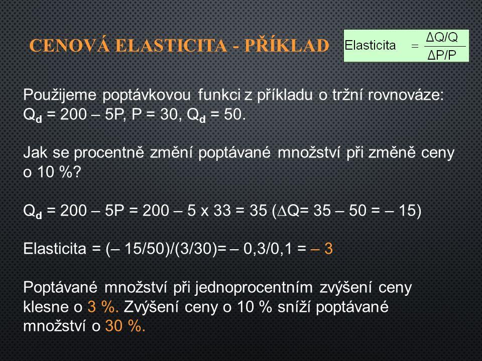 CENOVÁ ELASTICITA - PŘÍKLAD Použijeme poptávkovou funkci z příkladu o tržní rovnováze: Q d = 200 – 5P, P = 30, Q d = 50.