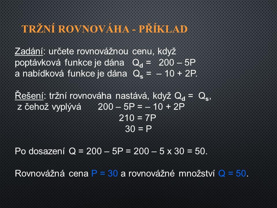 TRŽNÍ ROVNOVÁHA - PŘÍKLAD Zadání: určete rovnovážnou cenu, když poptávková funkce je dána Q d = 200 – 5P a nabídková funkce je dána Q s = – 10 + 2P.