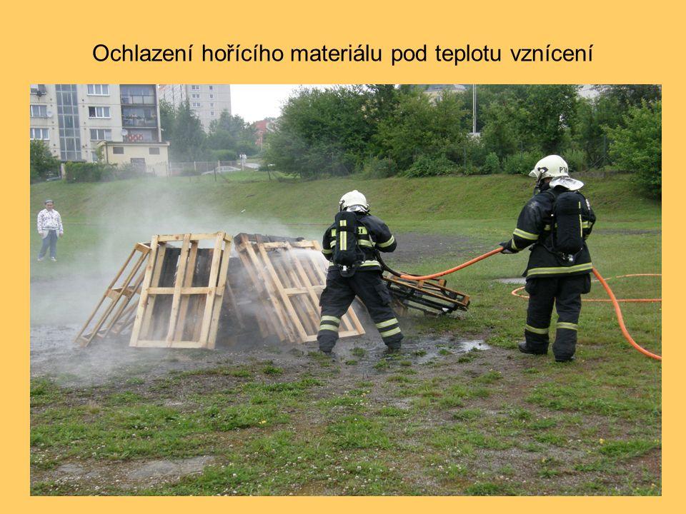 Ochlazení hořícího materiálu pod teplotu vznícení
