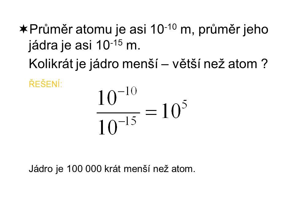  Průměr atomu je asi 10 -10 m, průměr jeho jádra je asi 10 -15 m.