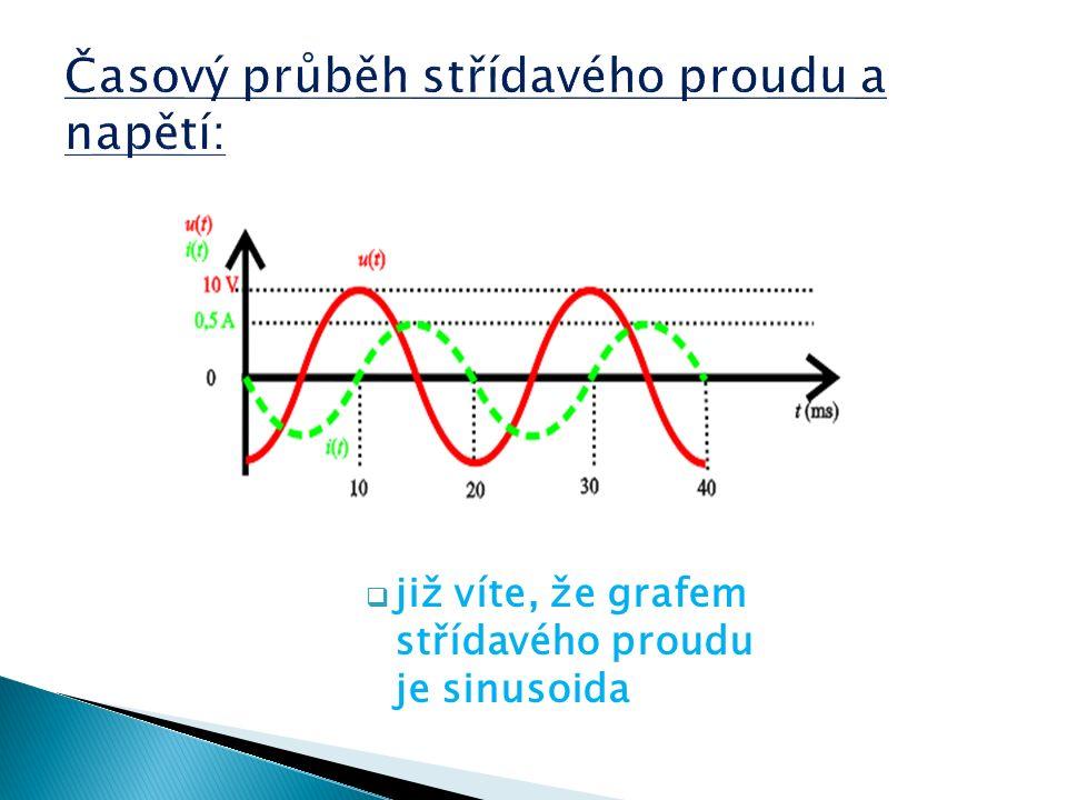  již víte, že grafem střídavého proudu je sinusoida
