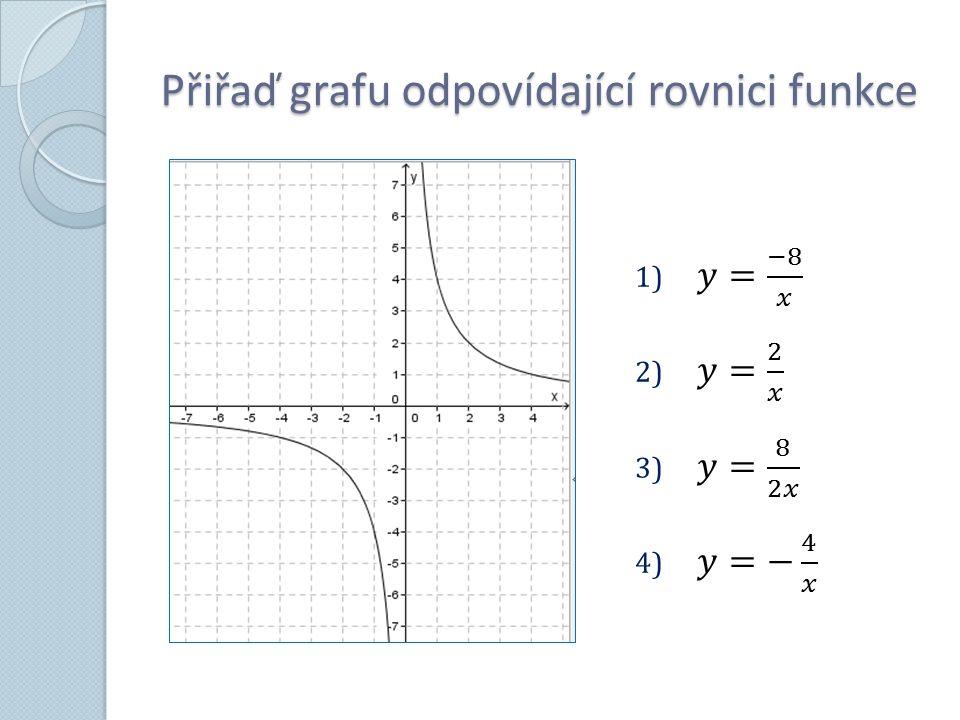 Přiřaď grafu odpovídající rovnici funkce