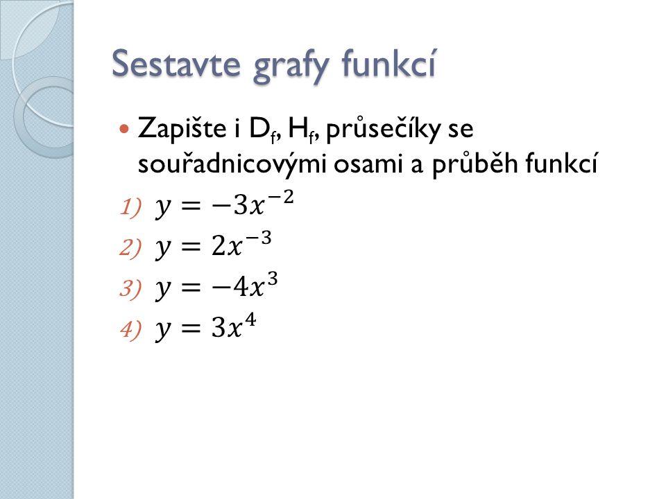 Sestavte grafy funkcí