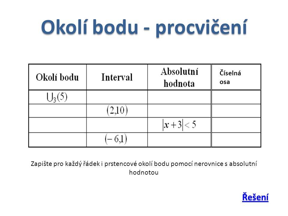 Okolí bodu - procvičení Číselná osa Řešení Zapište pro každý řádek i prstencové okolí bodu pomocí nerovnice s absolutní hodnotou