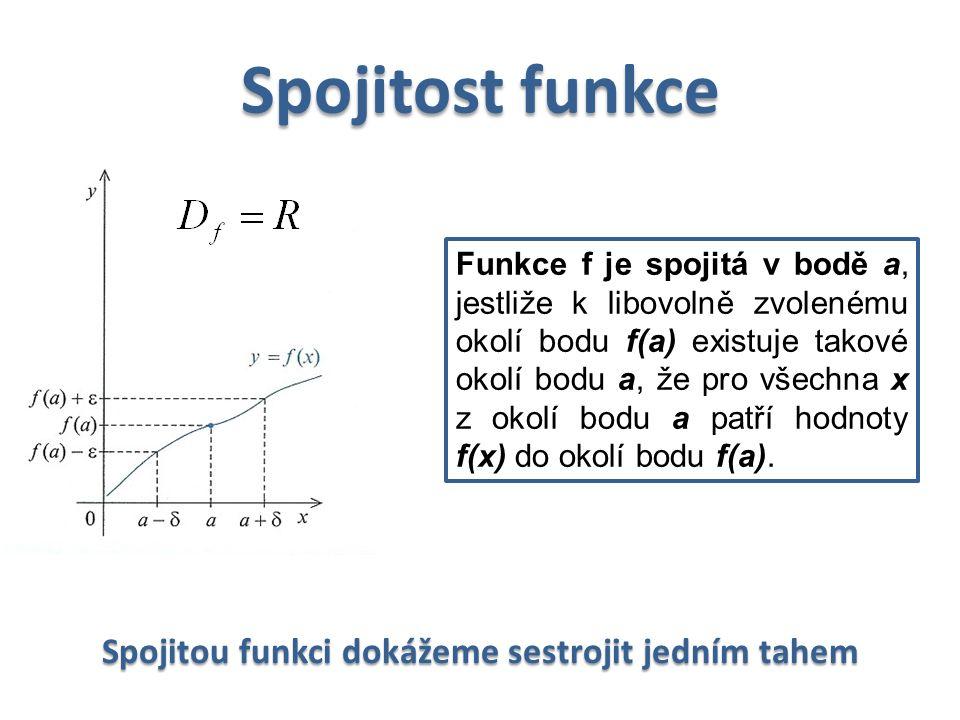 Spojitost funkce Funkce f je spojitá v bodě a, jestliže k libovolně zvolenému okolí bodu f(a) existuje takové okolí bodu a, že pro všechna x z okolí bodu a patří hodnoty f(x) do okolí bodu f(a).