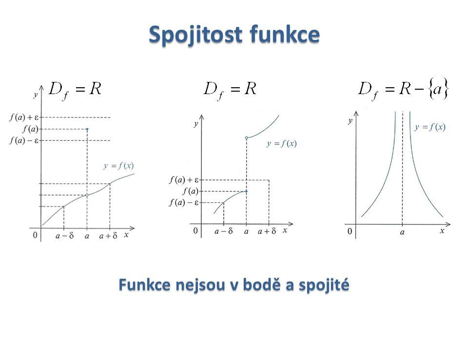 Funkce f(x) je v bodě a spojitá zprava, je-li definovaná v některém pravém okolí bodu a a jestliže ke každému  >0 existuje takové  >0, že nerovnost |f(x)-f(a)|<  je splněna pro všechna x z pravého  okolí bodu a.