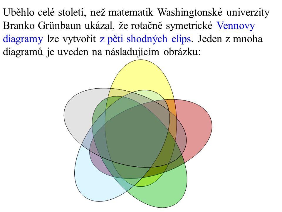 Uběhlo celé století, než matematik Washingtonské univerzity Branko Grünbaun ukázal, že rotačně symetrické Vennovy diagramy lze vytvořit z pěti shodných elips.