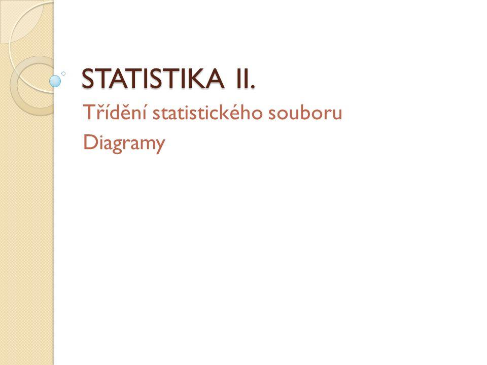 STATISTIKA II. Třídění statistického souboru Diagramy