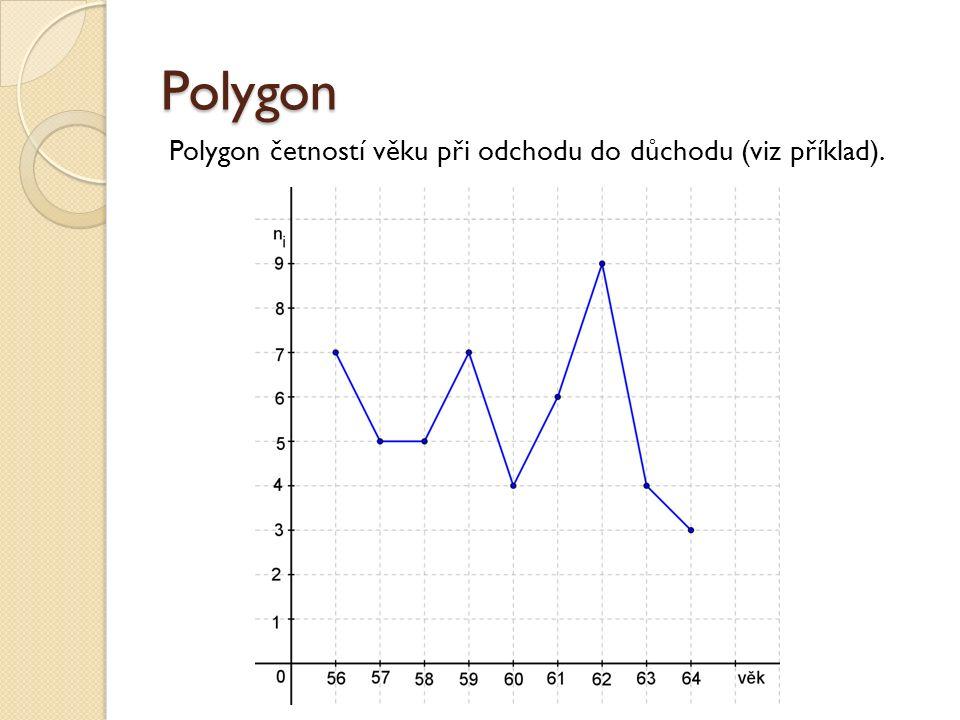 Polygon Polygon četností věku při odchodu do důchodu (viz příklad).