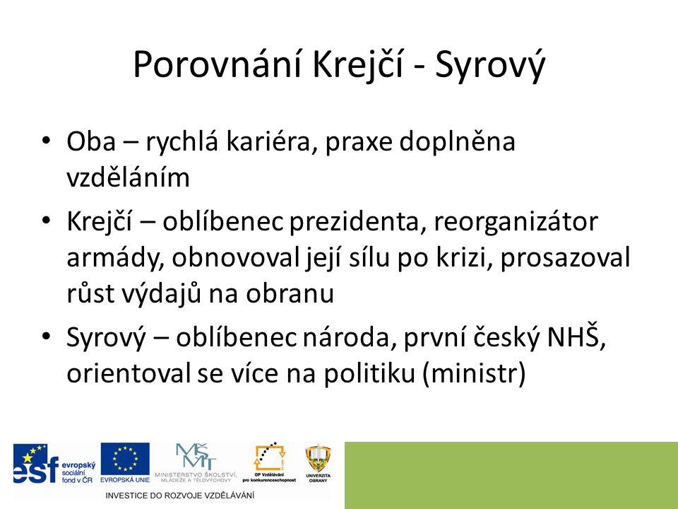 Porovnání Krejčí - Syrový Oba – rychlá kariéra, praxe doplněna vzděláním Krejčí – oblíbenec prezidenta, reorganizátor armády, obnovoval její sílu po krizi, prosazoval růst výdajů na obranu Syrový – oblíbenec národa, první český NHŠ, orientoval se více na politiku (ministr)