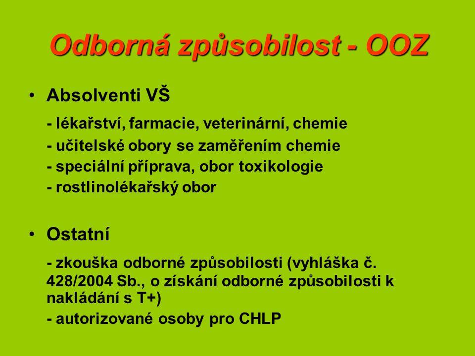 Odborná způsobilost - OOZ Absolventi VŠ - lékařství, farmacie, veterinární, chemie - učitelské obory se zaměřením chemie - speciální příprava, obor toxikologie - rostlinolékařský obor Ostatní - zkouška odborné způsobilosti (vyhláška č.