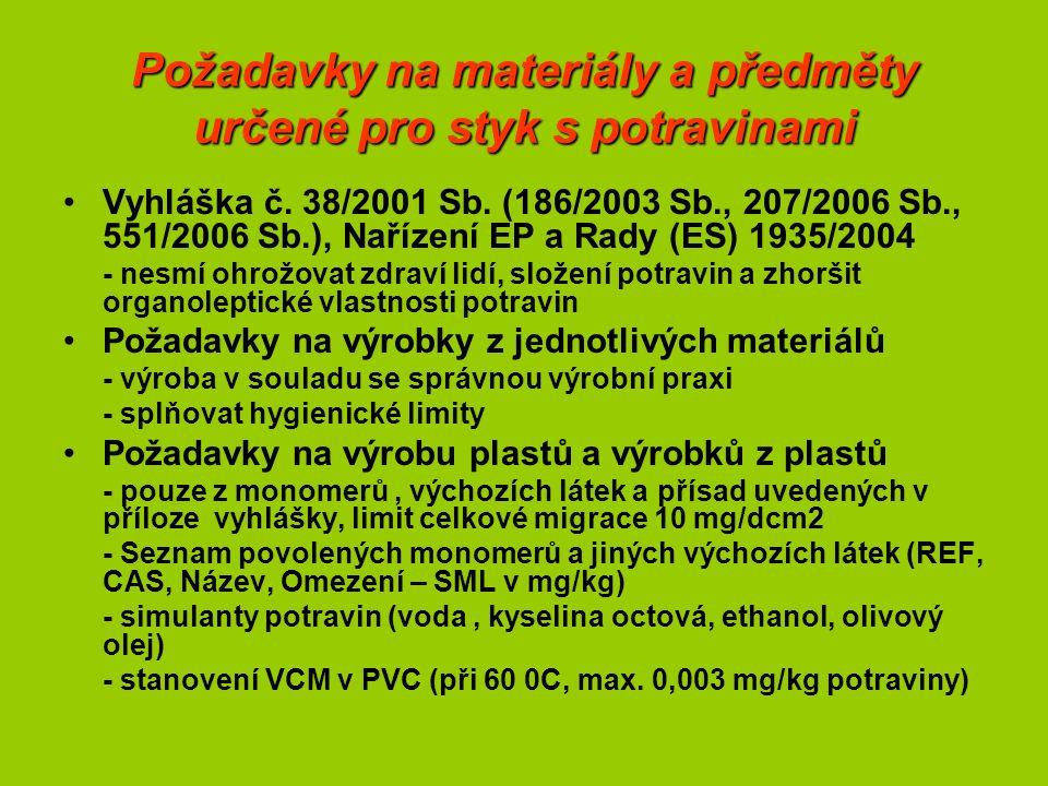 Požadavky na materiály a předměty určené pro styk s potravinami Vyhláška č.