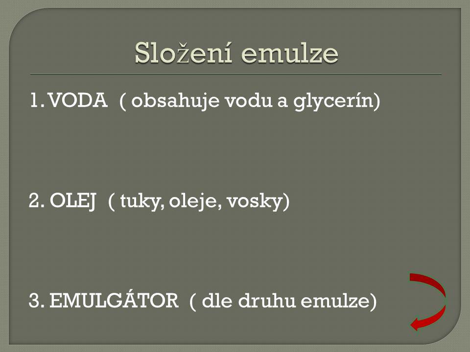1. VODA ( obsahuje vodu a glycerín) 2. OLEJ ( tuky, oleje, vosky) 3. EMULGÁTOR ( dle druhu emulze)