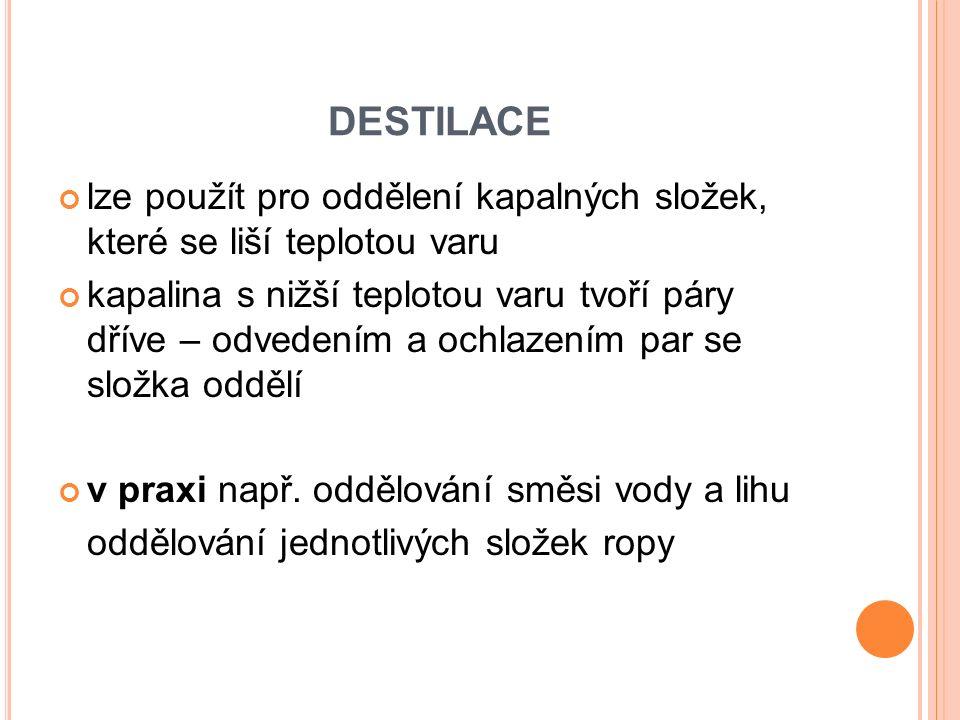 DESTILACE - APARATURA