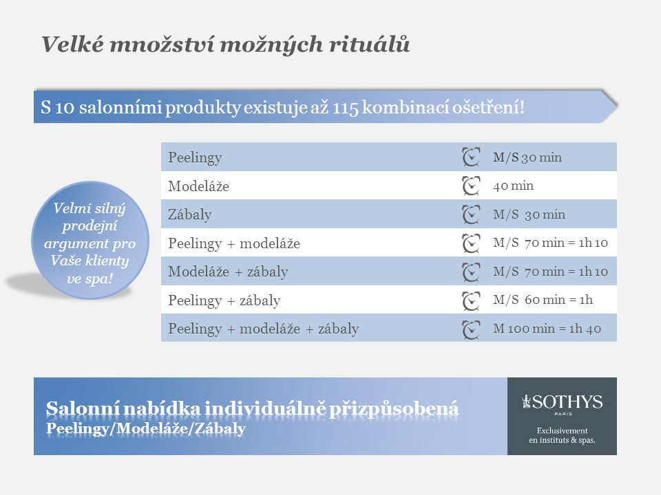 Velké množství možných rituálů Peelingy M/S 30 min Modeláže 40 min Zábaly M/S 30 min Peelingy + modeláže M/S 70 min = 1h 10 Modeláže + zábaly M/S 70 m
