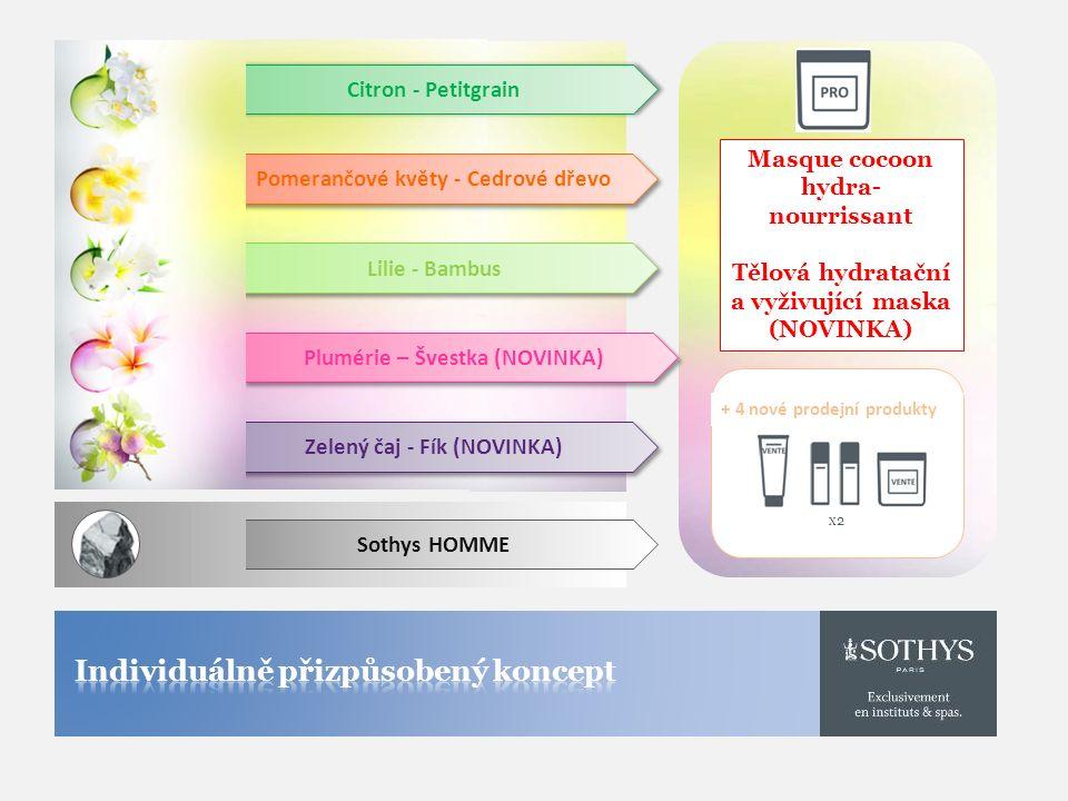 Masque cocoon hydra- nourrissant Tělová hydratační a vyživující maska (NOVINKA) + 4 nové prodejní produkty x2 Zelený čaj - Fík (NOVINKA) Plumérie – Šv