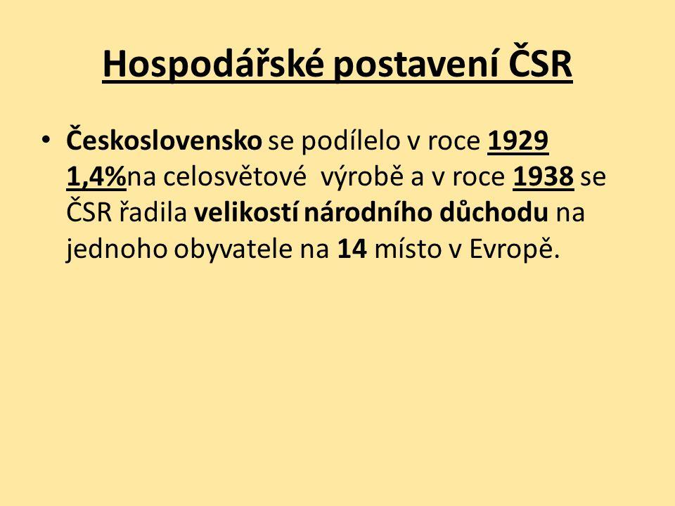 Hospodářské postavení ČSR Československo se podílelo v roce 1929 1,4%na celosvětové výrobě a v roce 1938 se ČSR řadila velikostí národního důchodu na jednoho obyvatele na 14 místo v Evropě.