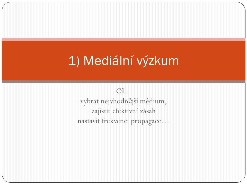 Cíl: - vybrat nejvhodn ě jší médium, - zajistit efektivní zásah - nastavit frekvenci propagace… 1) Mediální výzkum