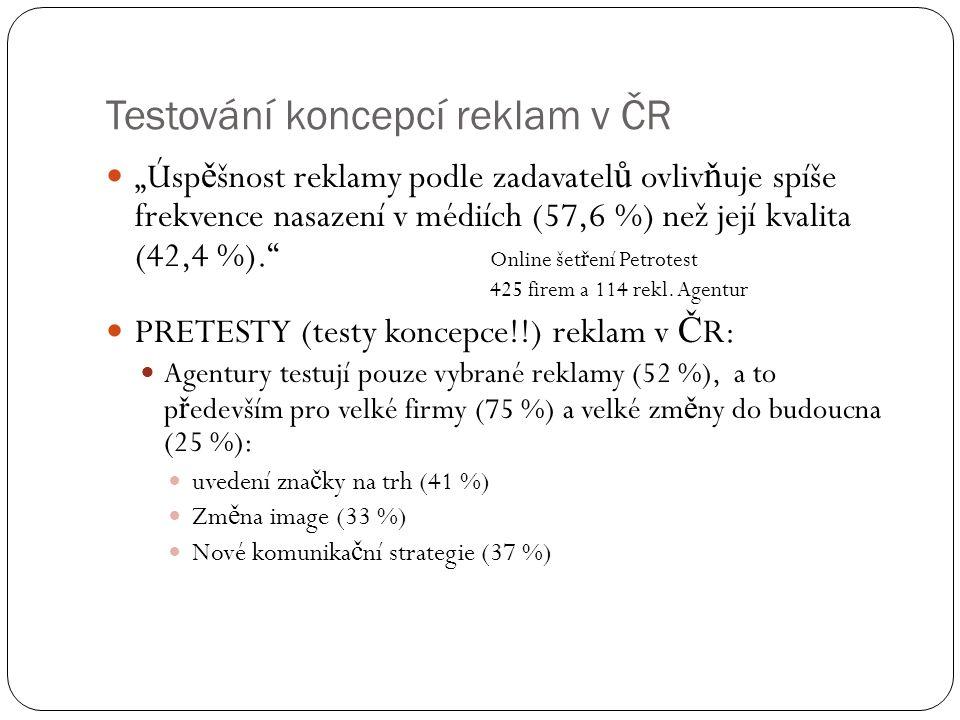 """Testování koncepcí reklam v ČR """"Úsp ě šnost reklamy podle zadavatel ů ovliv ň uje spíše frekvence nasazení v médiích (57,6 %) než její kvalita (42,4 %). Online šet ř ení Petrotest 425 firem a 114 rekl."""