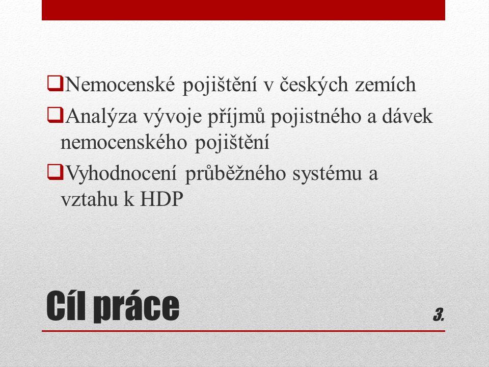 Cíl práce  Nemocenské pojištění v českých zemích  Analýza vývoje příjmů pojistného a dávek nemocenského pojištění  Vyhodnocení průběžného systému a vztahu k HDP 3.3.