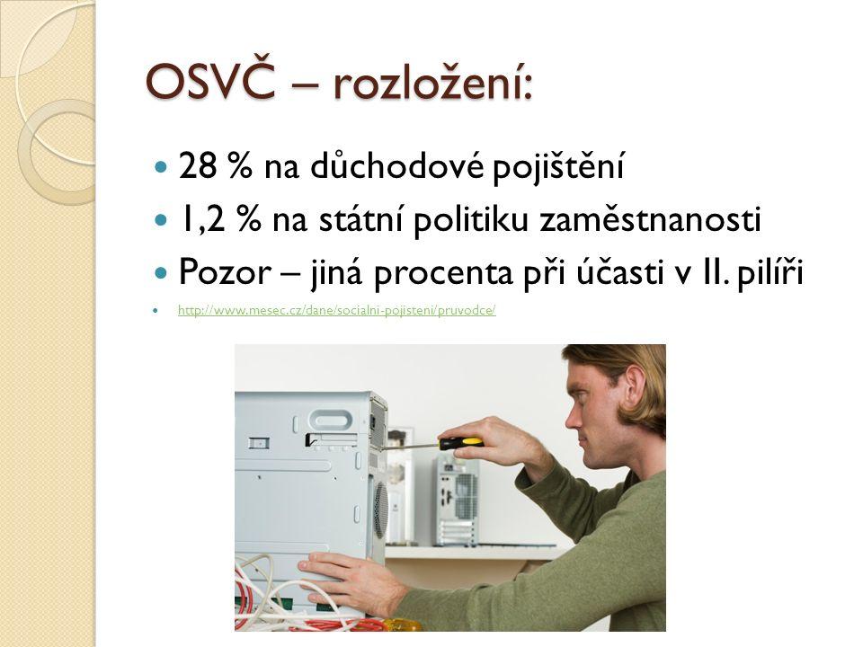OSVČ – rozložení: 28 % na důchodové pojištění 1,2 % na státní politiku zaměstnanosti Pozor – jiná procenta při účasti v II. pilíři http://www.mesec.cz