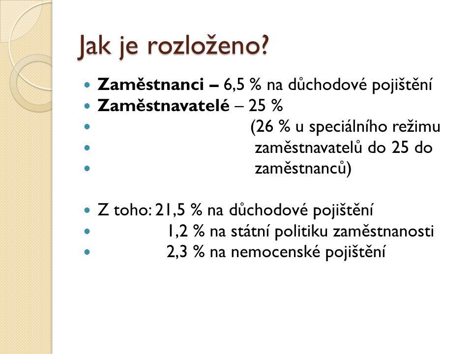 OSVČ – rozložení: 28 % na důchodové pojištění 1,2 % na státní politiku zaměstnanosti Pozor – jiná procenta při účasti v II.