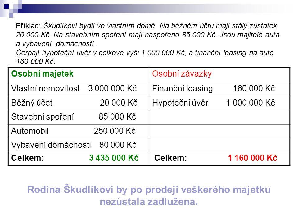 Příklad: Škudlíkovi bydlí ve vlastním domě.Na běžném účtu mají stálý zůstatek 20 000 Kč.