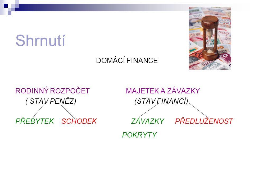 Shrnutí DOMÁCÍ FINANCE RODINNÝ ROZPOČET MAJETEK A ZÁVAZKY ( STAV PENĚZ) (STAV FINANCÍ) PŘEBYTEK SCHODEK ZÁVAZKY PŘEDLUŽENOST POKRYTY