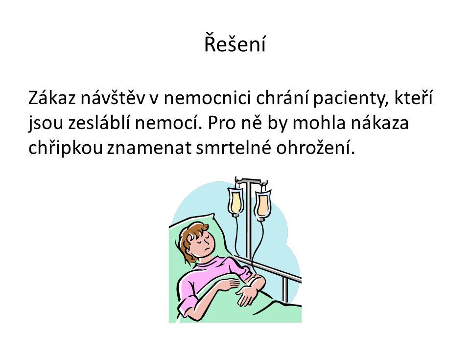 Řešení Zákaz návštěv v nemocnici chrání pacienty, kteří jsou zesláblí nemocí.