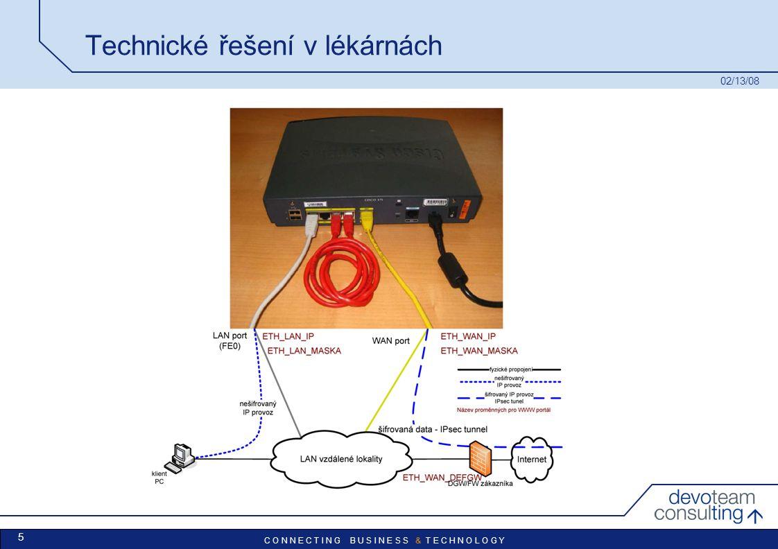 C O N N E C T I N G B U S I N E S S & T E C H N O L O G Y 02/13/08 5 Technické řešení v lékárnách