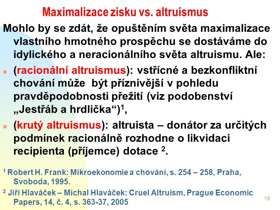 16 Maximalizace zisku vs.