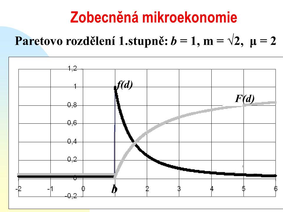 21 Zobecněná mikroekonomie F(d) f(d) μ F(d) f(d) F(d) Paretovo rozdělení 1.stupně: b = 1, m = √2, μ = 2 b