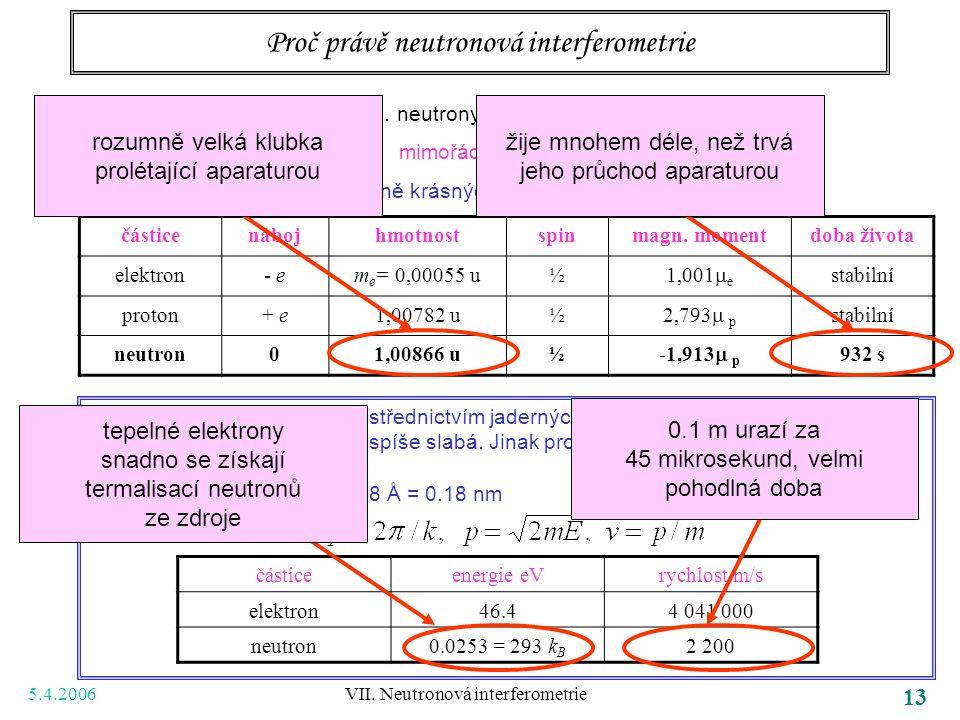 5.4.2006 VII. Neutronová interferometrie 13 Proč právě neutronová interferometrie Jistě i jiné částice byly použity … neutrony ale poskytují mimořádně