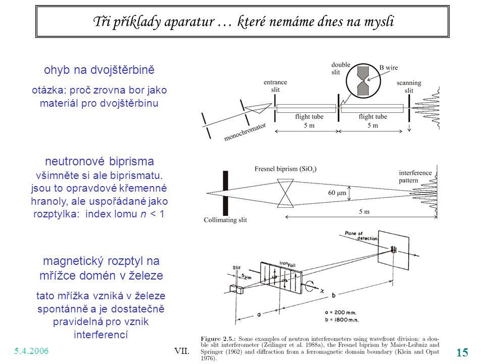 5.4.2006 VII. Neutronová interferometrie 15 Tři příklady aparatur … které nemáme dnes na mysli ohyb na dvojštěrbině otázka: proč zrovna bor jako mater