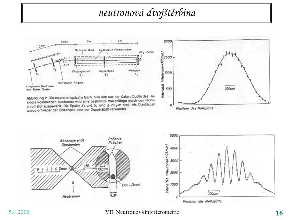 5.4.2006 VII. Neutronová interferometrie 16 neutronová dvojštěrbina