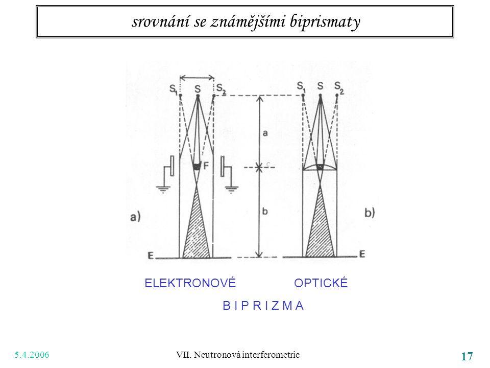 5.4.2006 VII. Neutronová interferometrie 17 srovnání se známějšími biprismaty ELEKTRONOVÉ OPTICKÉ B I P R I Z M A