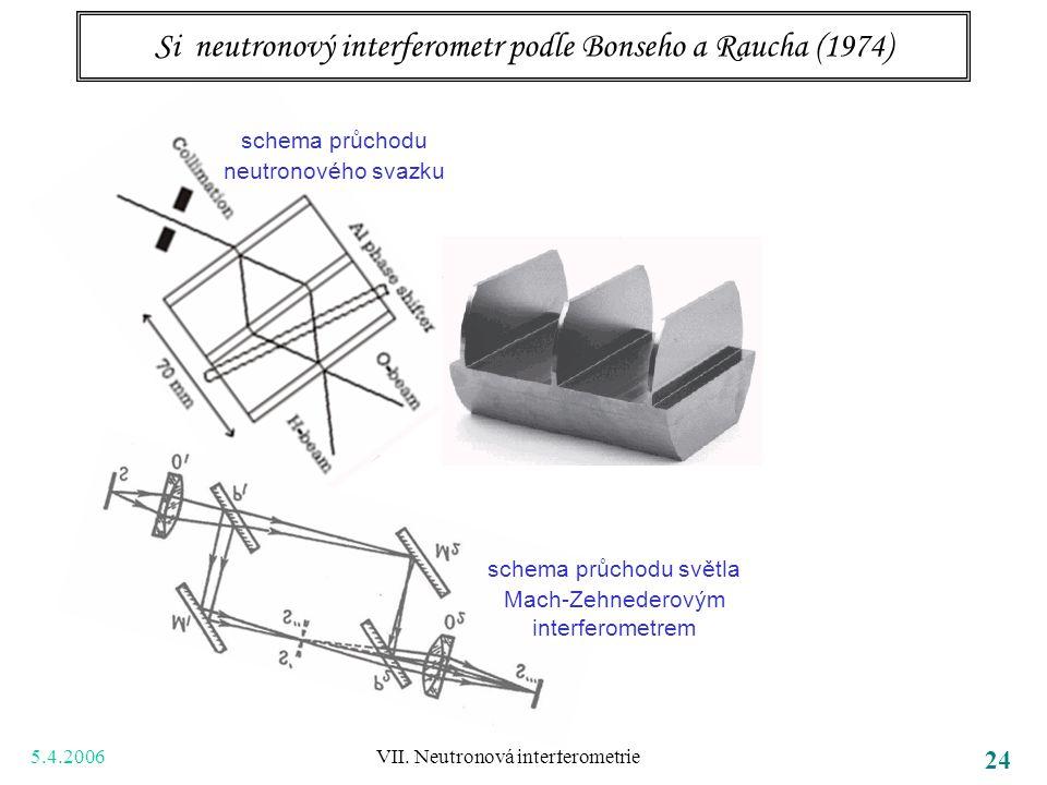 5.4.2006 VII. Neutronová interferometrie 24 Si neutronový interferometr podle Bonseho a Raucha (1974) schema průchodu neutronového svazku schema průch