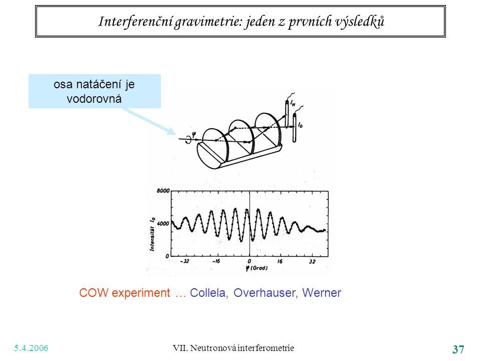 5.4.2006 VII. Neutronová interferometrie 37 Interferenční gravimetrie: jeden z prvních výsledků osa natáčení je vodorovná COW experiment … Collela, Ov