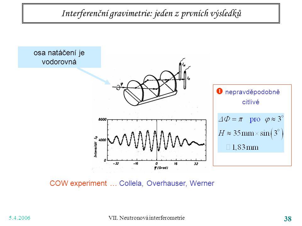 5.4.2006 VII. Neutronová interferometrie 38 Interferenční gravimetrie: jeden z prvních výsledků osa natáčení je vodorovná COW experiment … Collela, Ov