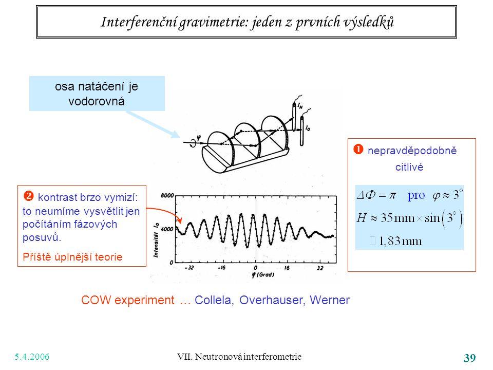 5.4.2006 VII. Neutronová interferometrie 39 Interferenční gravimetrie: jeden z prvních výsledků osa natáčení je vodorovná COW experiment … Collela, Ov
