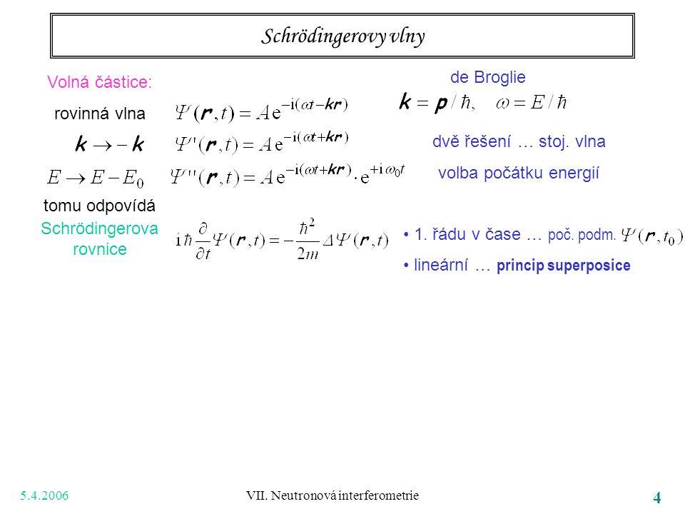 5.4.2006 VII. Neutronová interferometrie 4 Schrödingerovy vlny Volná částice: rovinná vlna tomu odpovídá Schrödingerova rovnice Částice ve vnějším pol