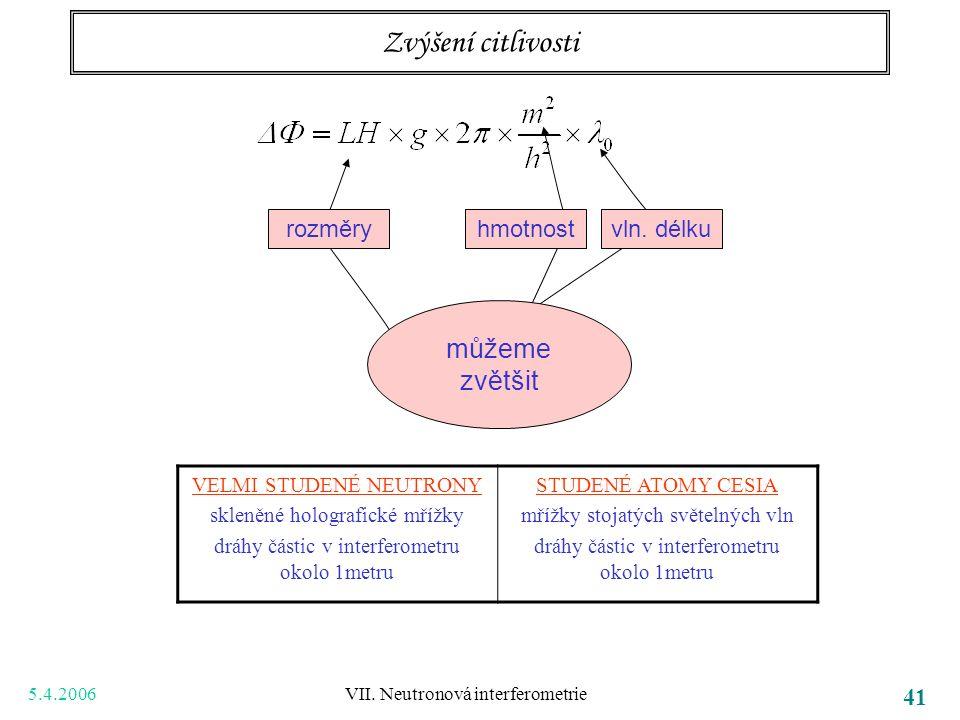 5.4.2006 VII. Neutronová interferometrie 41 Zvýšení citlivosti můžeme zvětšit rozměryhmotnostvln. délku VELMI STUDENÉ NEUTRONY skleněné holografické m