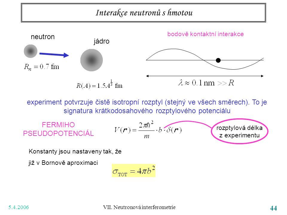 5.4.2006 VII. Neutronová interferometrie 44 Interakce neutronů s hmotou neutron jádro bodově kontaktní interakce experiment potvrzuje čistě isotropní
