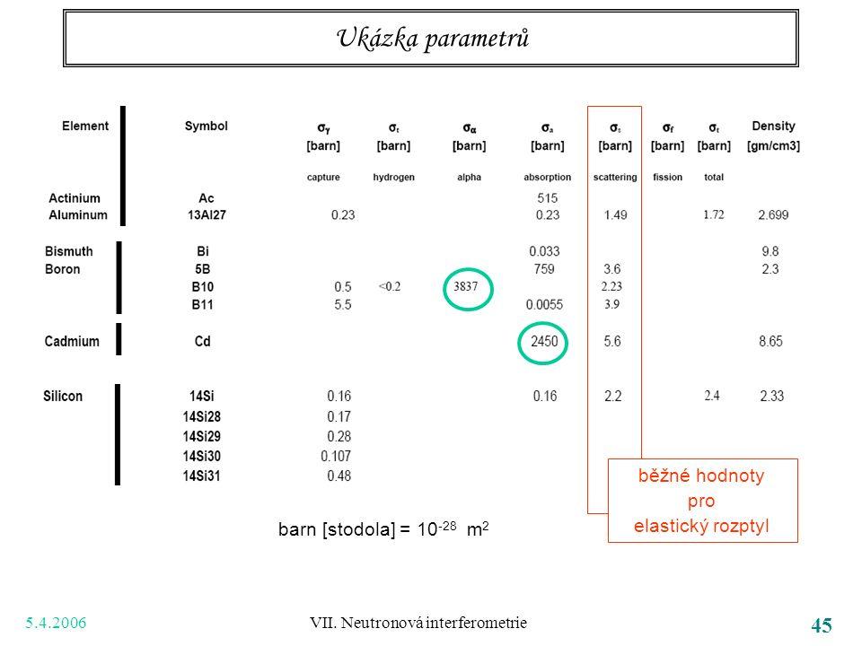 5.4.2006 VII. Neutronová interferometrie 45 Ukázka parametrů barn [stodola] = 10 -28 m 2 běžné hodnoty pro elastický rozptyl
