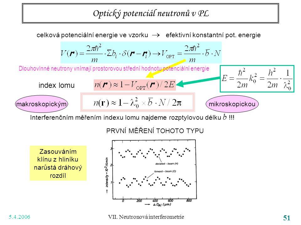 5.4.2006 VII. Neutronová interferometrie 51 Optický potenciál neutronů v PL Dlouhovlnné neutrony vnímají prostorovou střední hodnotu potenciální energ