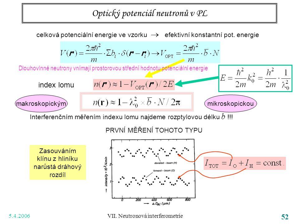 5.4.2006 VII. Neutronová interferometrie 52 Optický potenciál neutronů v PL Dlouhovlnné neutrony vnímají prostorovou střední hodnotu potenciální energ