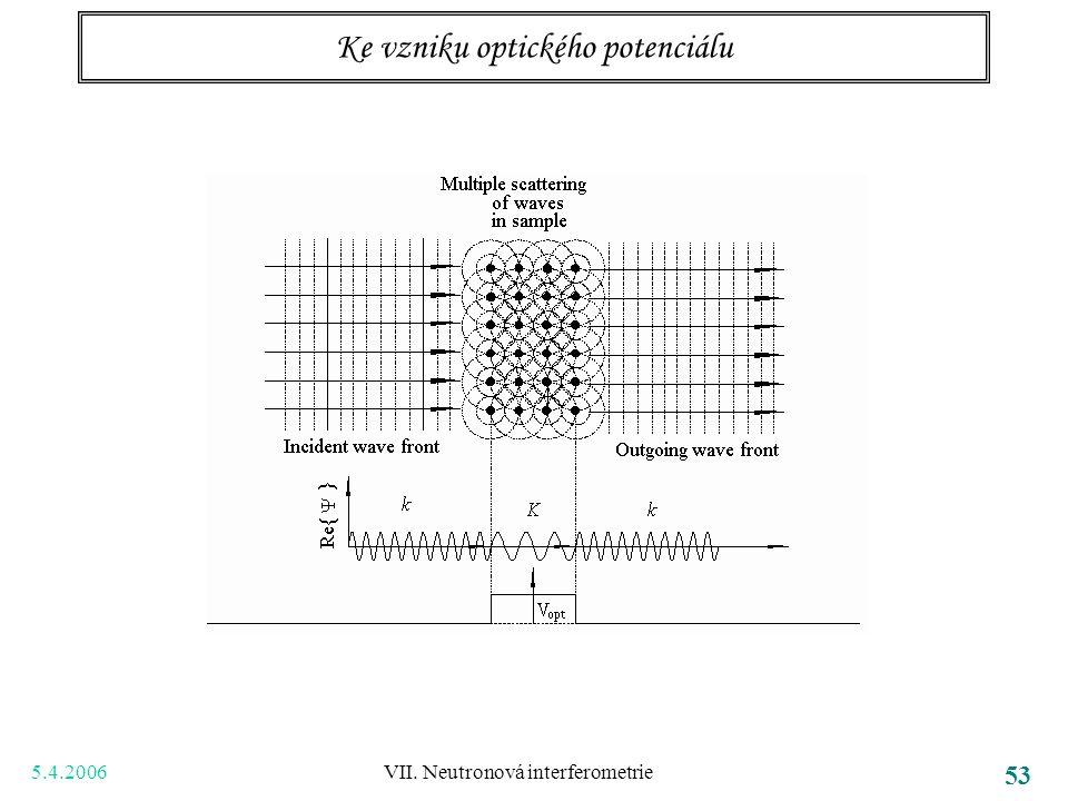 5.4.2006 VII. Neutronová interferometrie 53 Ke vzniku optického potenciálu