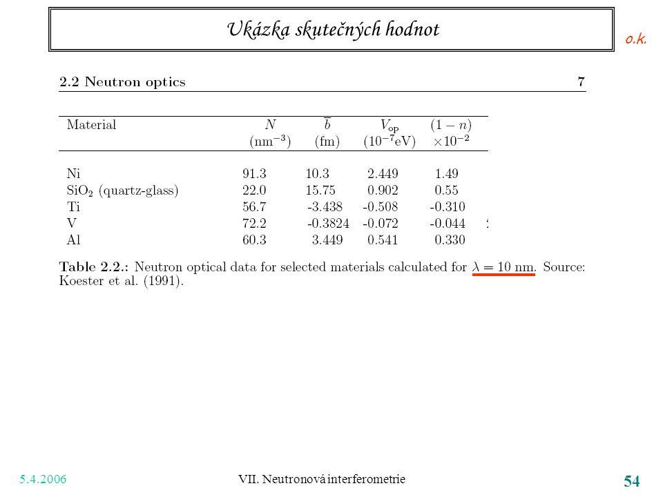 5.4.2006 VII. Neutronová interferometrie 54 Ukázka skutečných hodnot o.k.